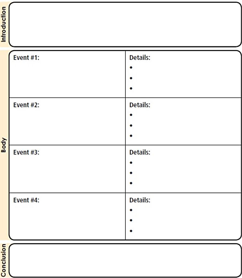 Biography Essay Organizer
