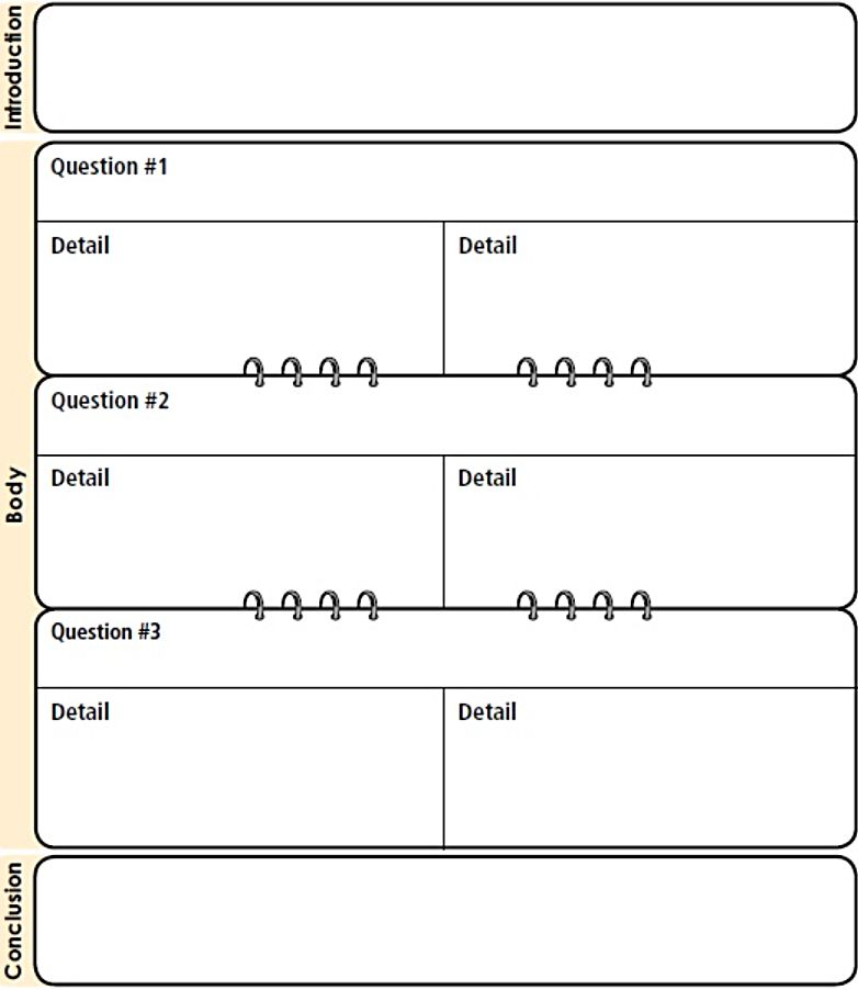 informative explanatory Draft ela text-based writing rubrics, grades 6-11: informative/explanatory florida standards assessments 2 july 31, 2014 score purpose, focus, and organization.